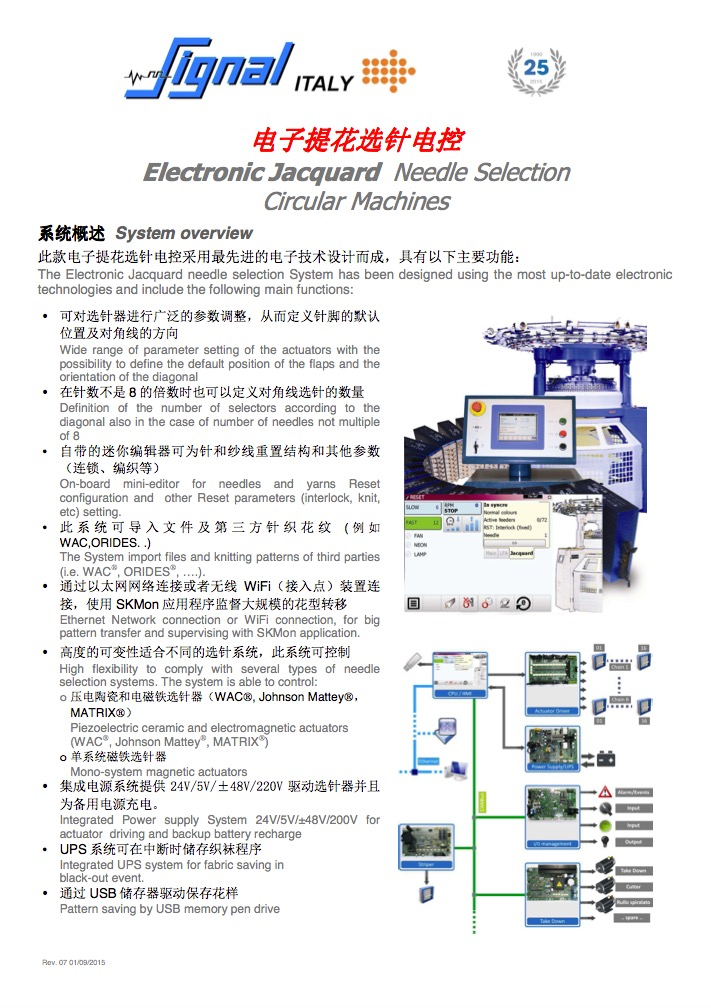Electronic Jacquard Needle Selection China-part1