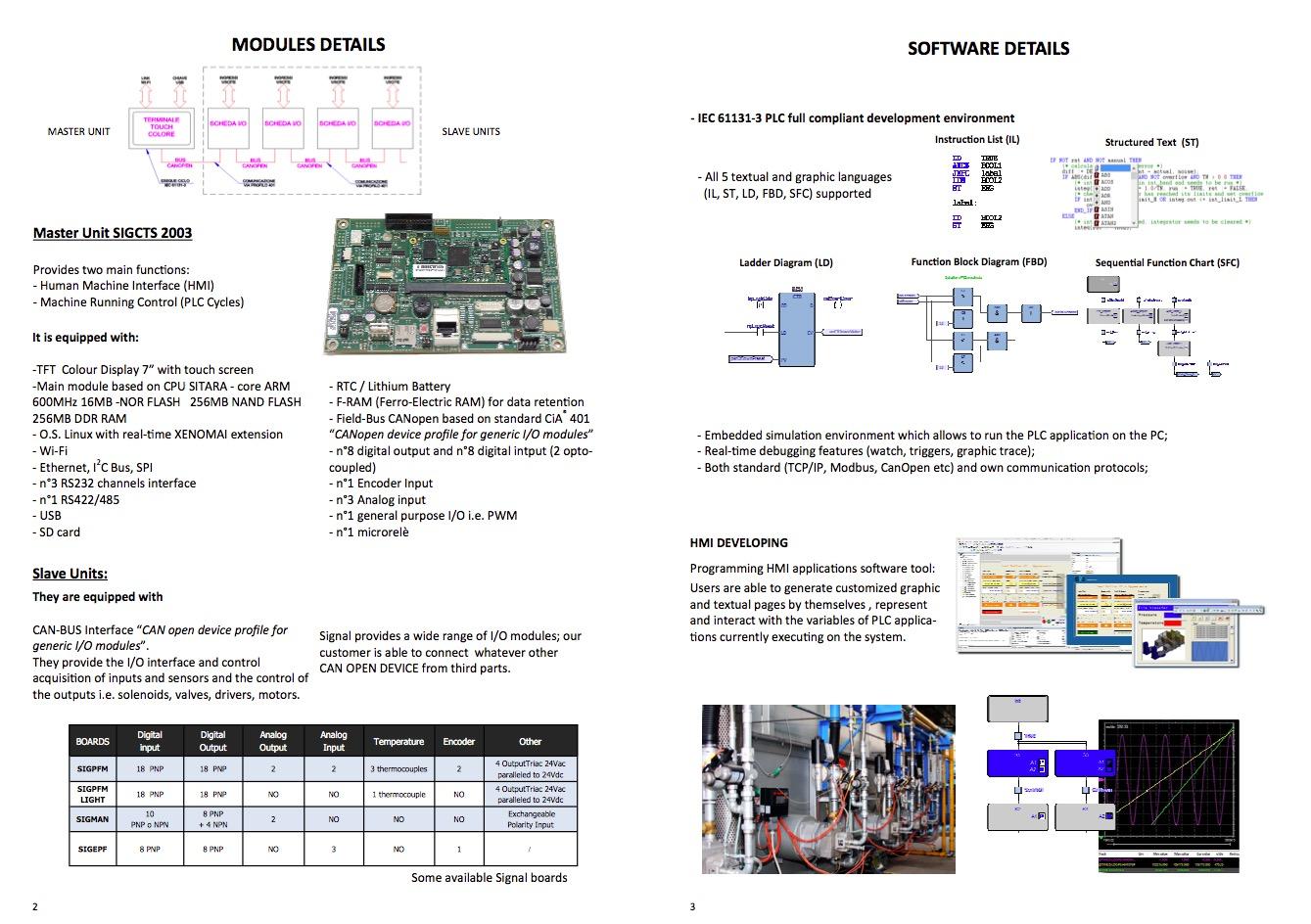 Programmable Logic Controller Modular System Signal Diagram For 8 To 3 Encoder Rev0 01 09 15 Part2