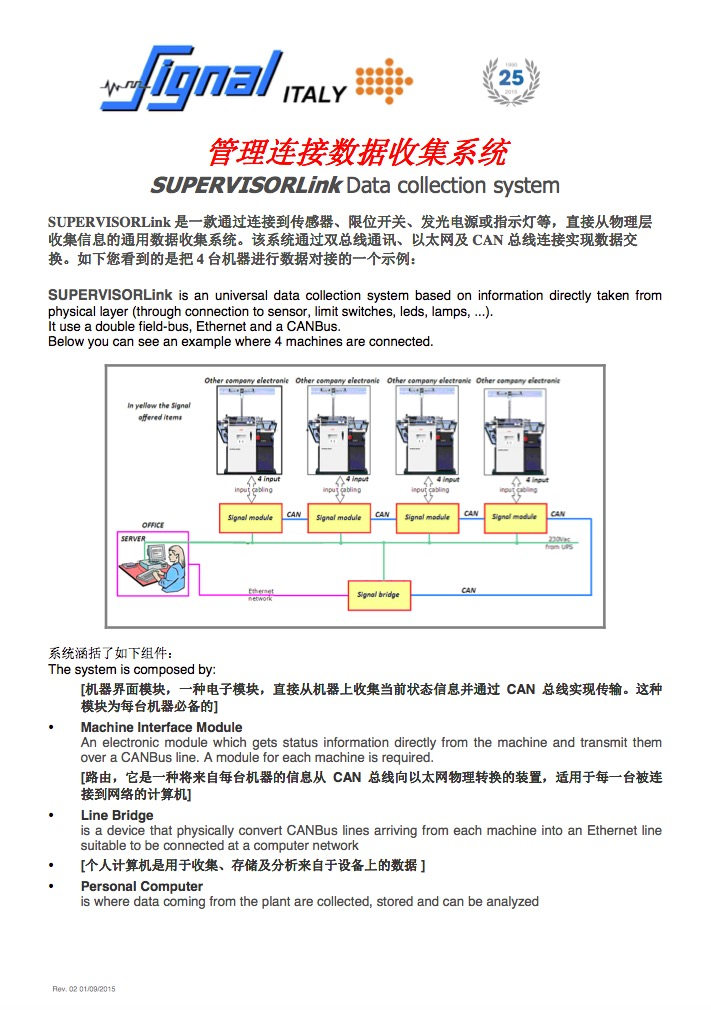 Textile plant control system China (Not Signal machine )-part1