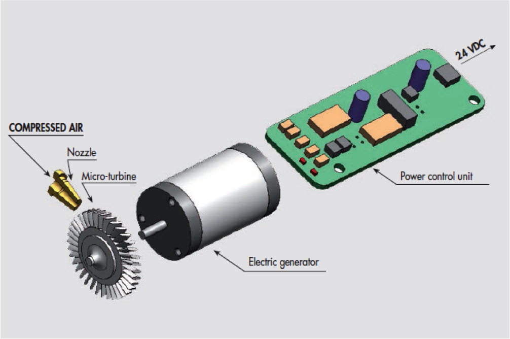 Pneumopower the elettric generator powered by compressed air
